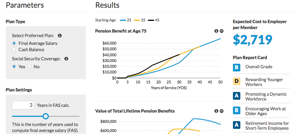 Build your own pension plan