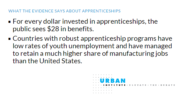 facts about apprenticeships