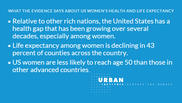 facts about women's health