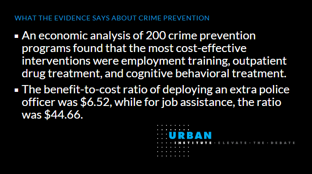 facts about crime prevention