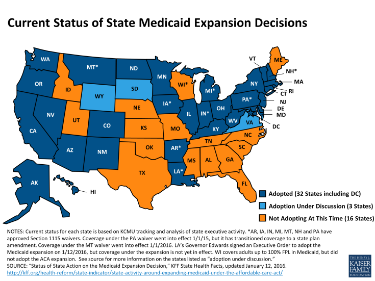 Current status of Medicaid expansion decisions