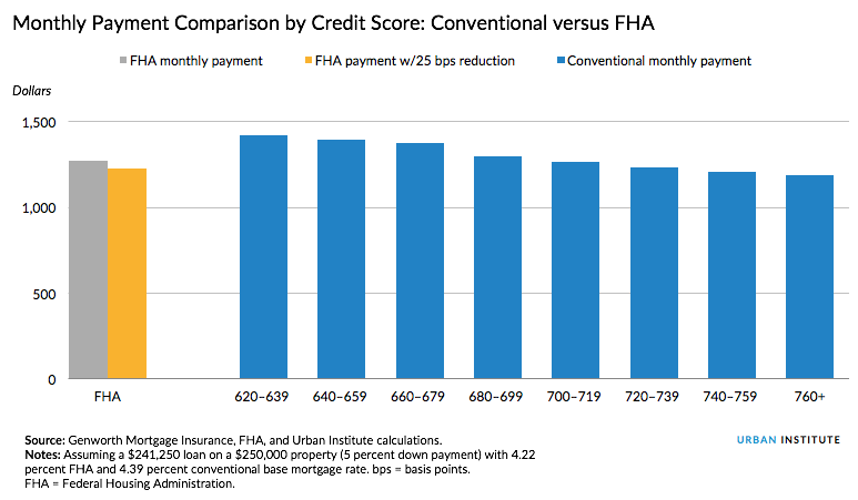 Low Interest Bad Credit Loan Quick Loans Reviews | Autos Post