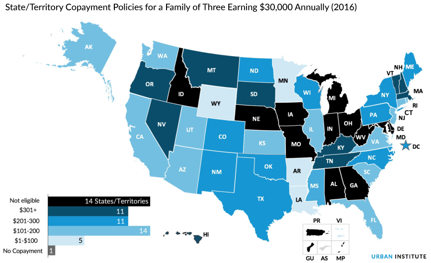 State territory policies for a  family of three earning 30,000 annually 201