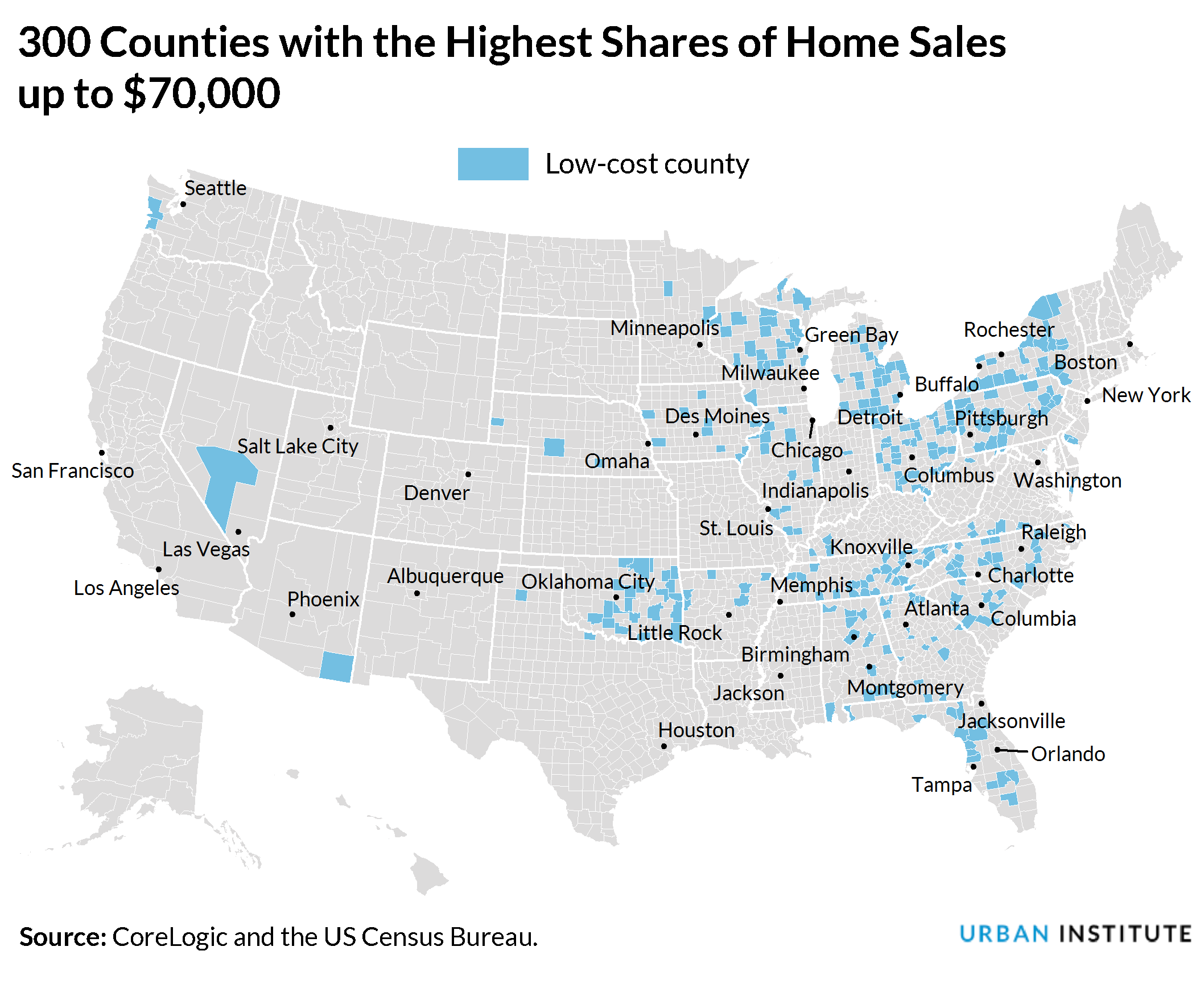 300 counties with largest share of sales up to 70K