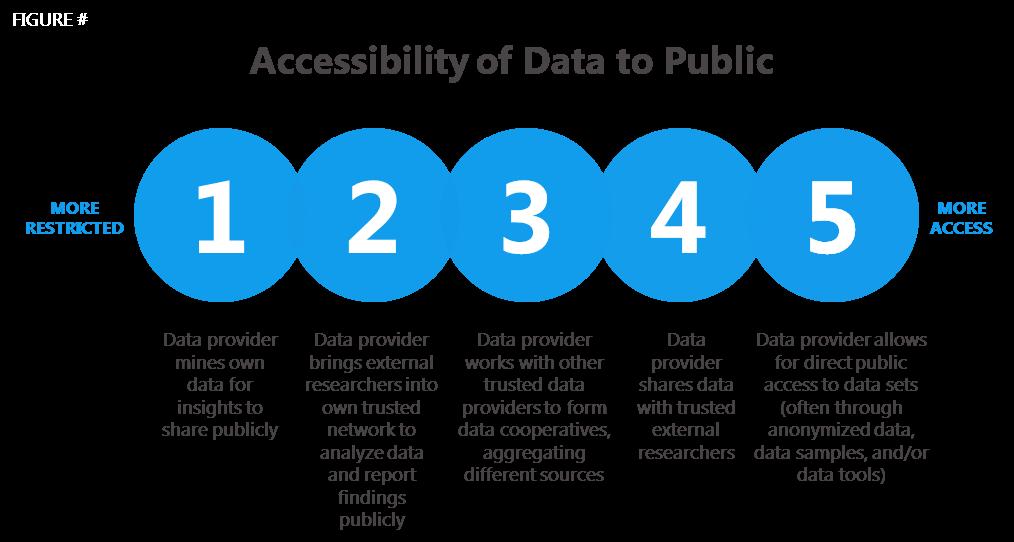 data philanthropy