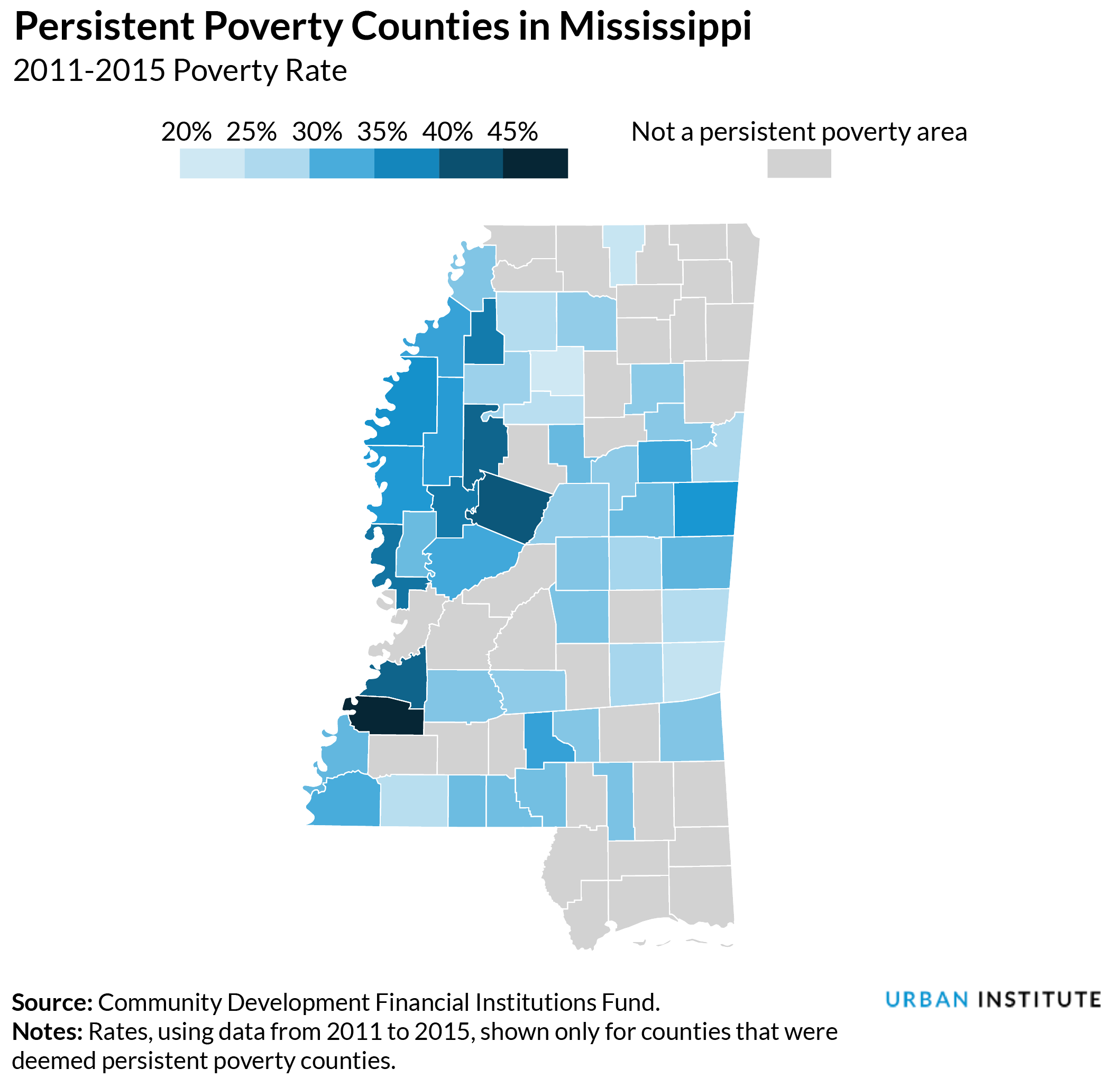 persistent poverty counties