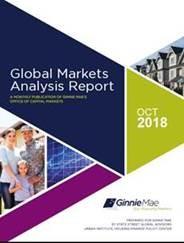 global markets analysis report oct 2018