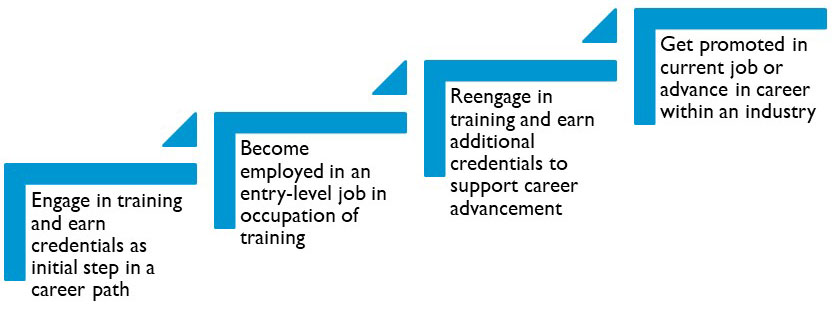 Career_pathways_graphic