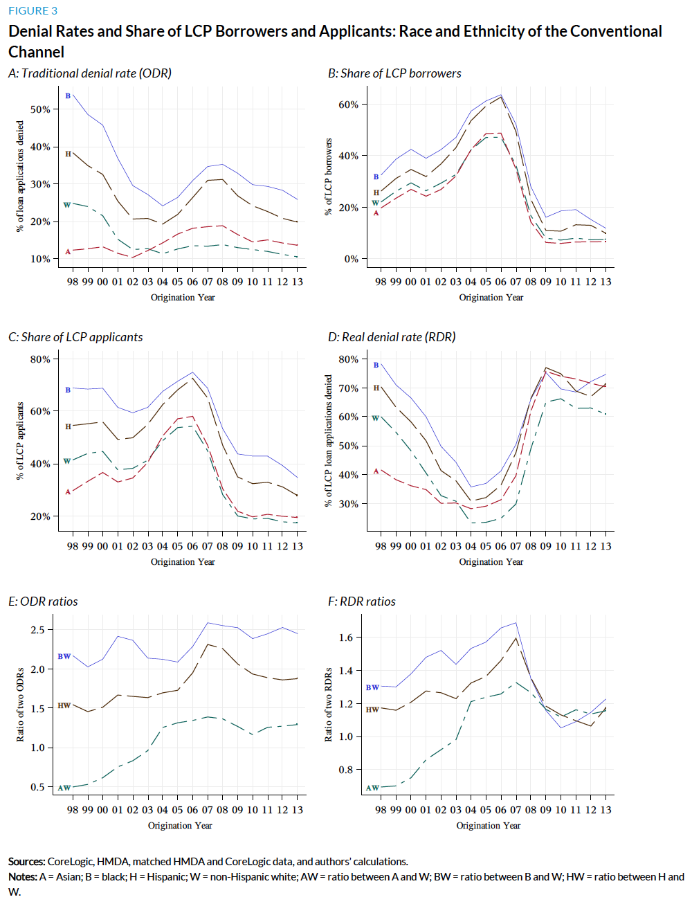 financial ratio analysis ratios thesis