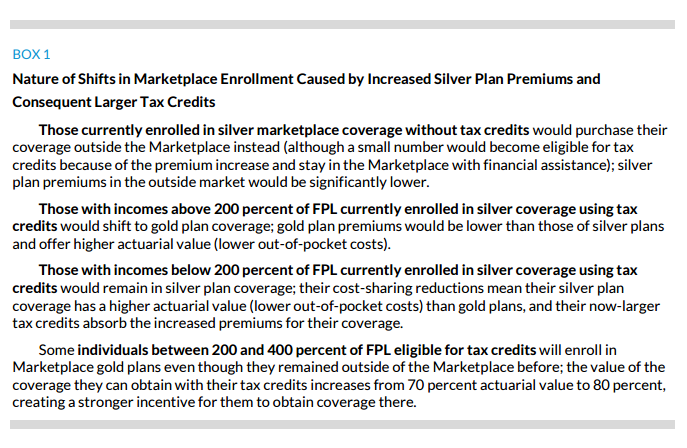 Box 1. Nature of Shifts in Marketplace Enrollment Cause by Increase Silver Plan Premiums and Consequent Larger Tax Credits
