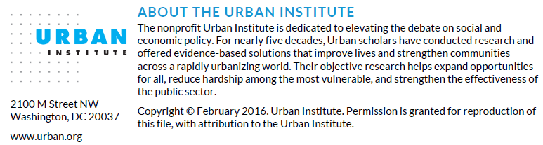 About the Urban Institute