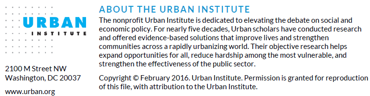 About the Urban Institute, Copyright February 2016.