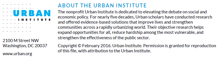 About the Urban Institute, Copyright Frbruary 2016