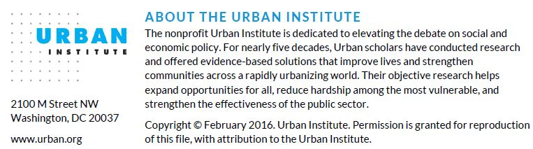 About the Urban Institute. Copyright February 2016.