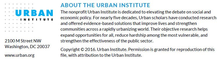 About the Urban Institute, Copyright February 2016