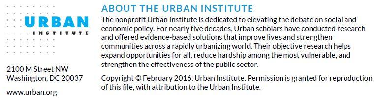 Copyright February 2016. Urban Institute