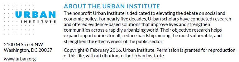 Copyright March 2016. Urban Institute.