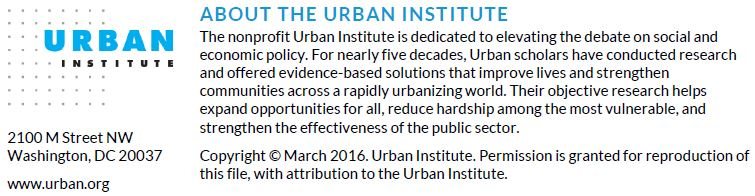Copyright March 2016. Urban Institute