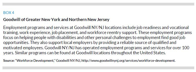 Box 4. Goodwill of Greater New York and Northern New Jersey