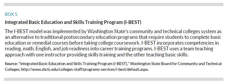 Box 5. Integrated Basic Education and Skills Training Program (I-BEST)