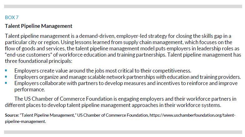 Box 7. Talent Pipeline Management