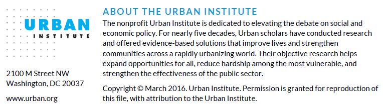 Coupright March 2016. Urban Institute.