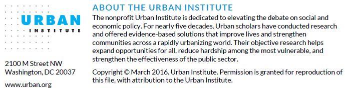 Copyright March 2016. Urban Institute