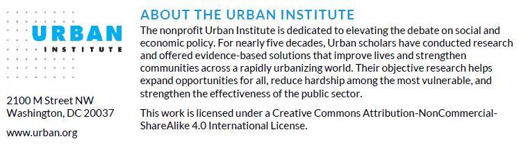 Copyright March 2016. Urban Institite.