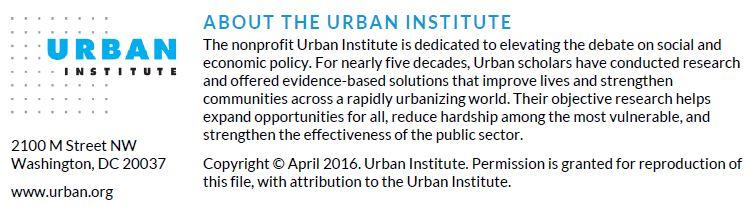 Copyright April 2016. Urban Institute.