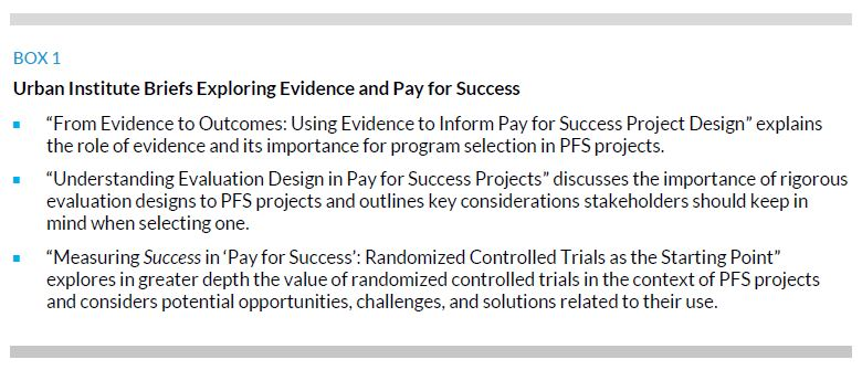 Box 1. Urban Institute Briefs Exploring Evidence and Pay for Success