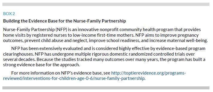 Box 2. Building the Evidence Base for the Nurse-Family Partnership