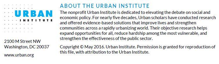 Copyright May 2016. Urban Institute