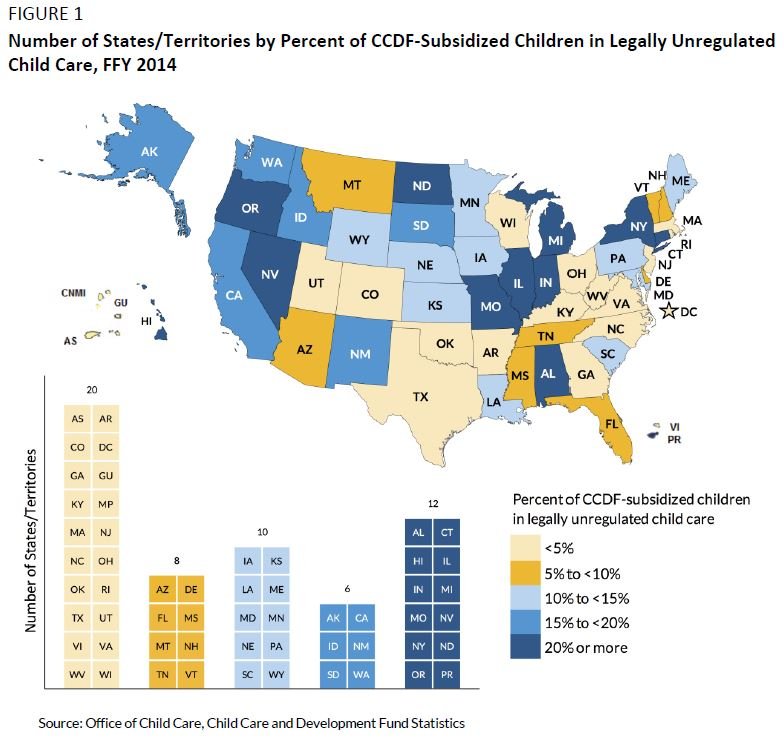 Figure 1. Number of States and Territories by Percent of CCDF-Subsidized Children in Legally Unregulated Child Care, FFY 2014