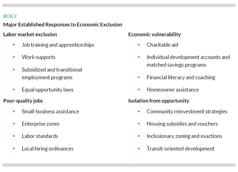 Box 2. Major Established Responses to Economic Exclusion