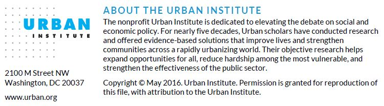 Copyright May 2016. Urban Institute