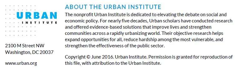 Copyright June 2016. Urban Institute