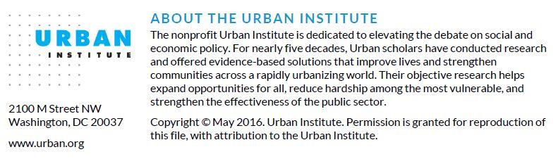 Copyright June 2016. Urban Institute.