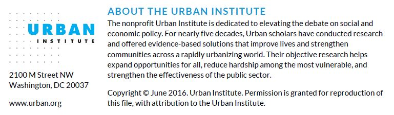 Copyright June 2016. Urban Institute.