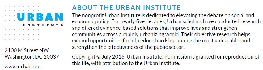 Copyright July 2016. Urban Institute.