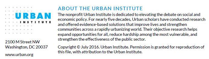 Copyright July 2016. Urban Institute.