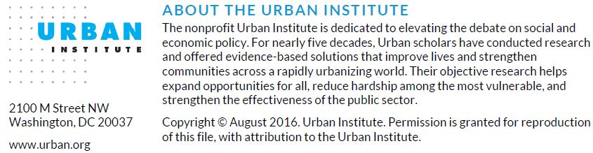 Copyright August 2016. Urban Institute.