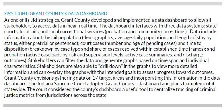 Grant County's Data Dashboard