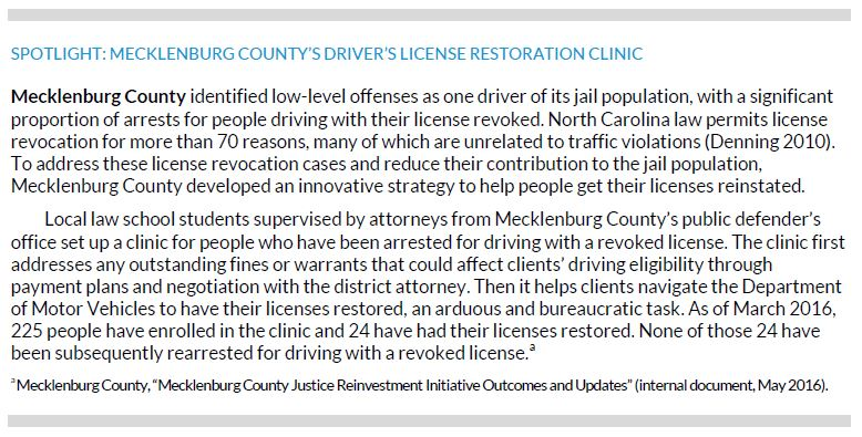 Meck;enburg County's Driver's License Restoration Clinic