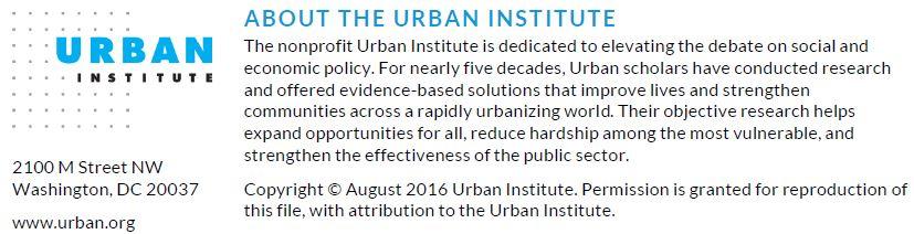 Copyright August 2016. Urban Institute.