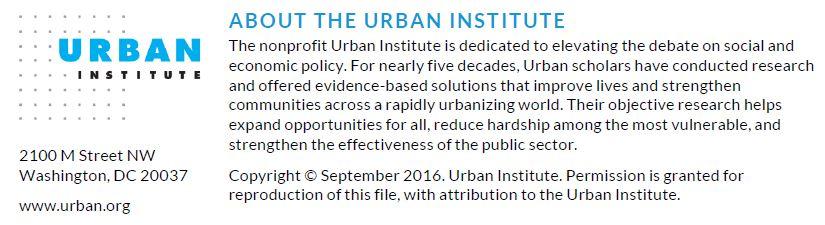 Copyright September 2016. Urban Institute.
