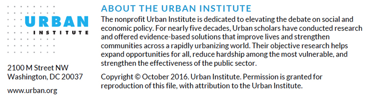Copyright September 2016. Urban Institute.