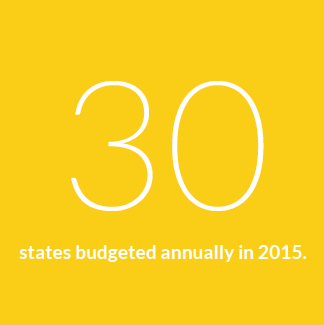 30 sthates budgeted annually in 2015.
