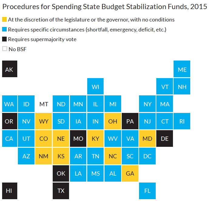 Procedures for Spending State Budget Stabilization Funds, 2015