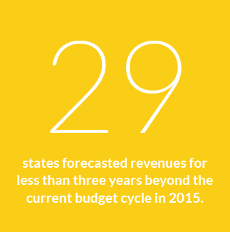 29 states forecasted revenues for less than three years beyond the current budget cycle in 2015.