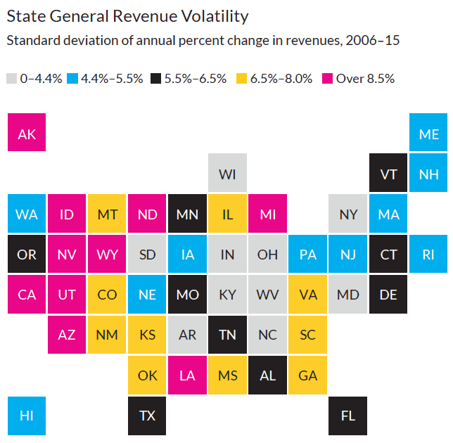 State General Revenue Volatility: Standard deviation of annual percent change in revenues, 2006–15